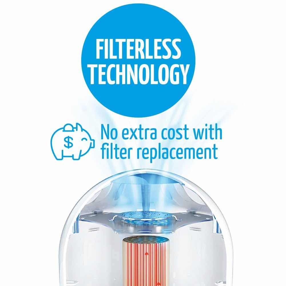 Airfree Lotus Air Purifier
