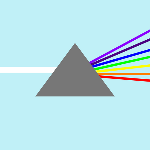 visible light being separated in 8 colored wavelengths by a prism