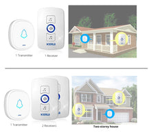 Load image into Gallery viewer, Home Security Welcome Wireless Doorbell Smart Chimes Alarm - Zalaxy