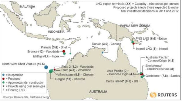 LNG Projects in Australia
