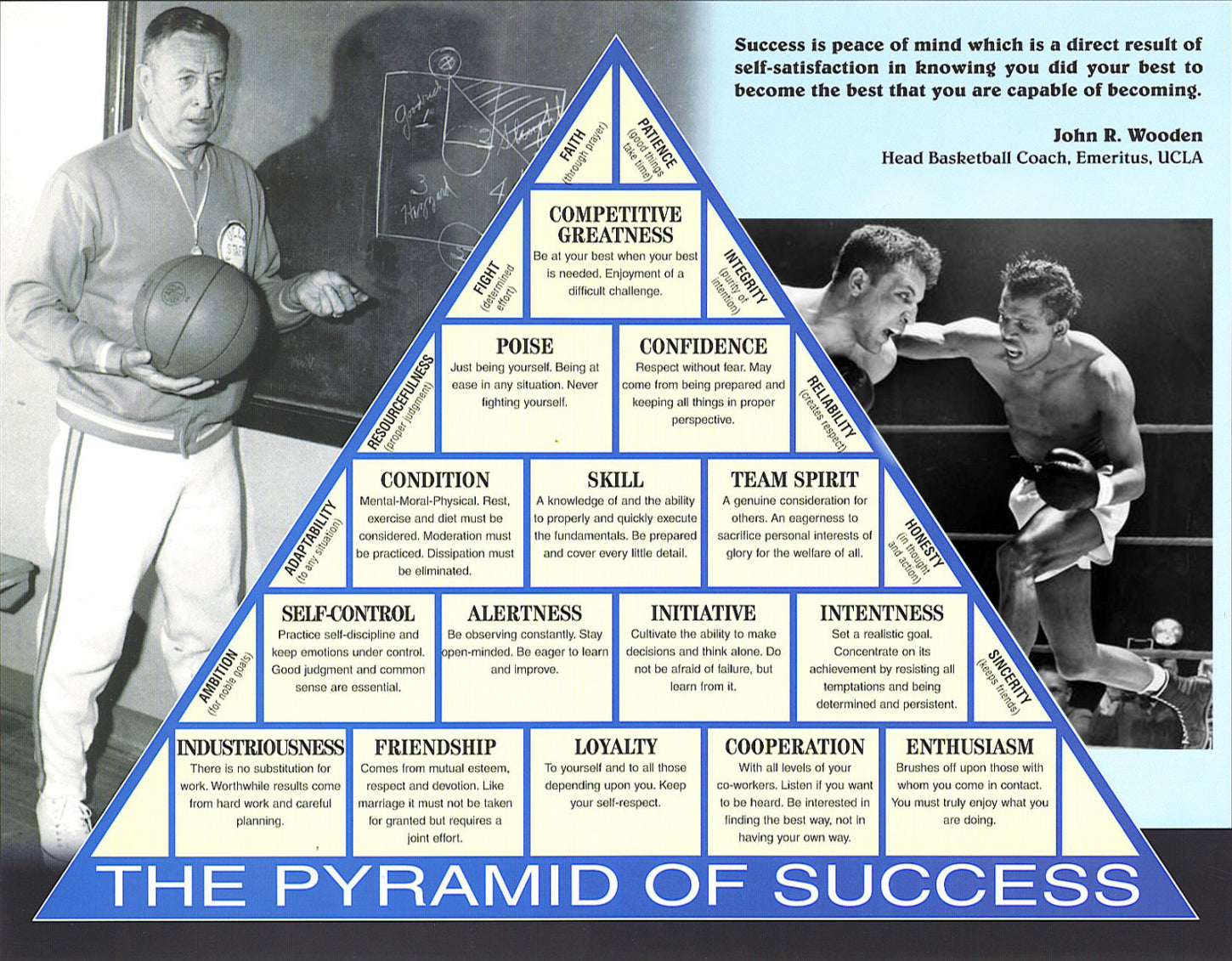 THE PYRAMID OF SUCCESS - The Late John Wooden