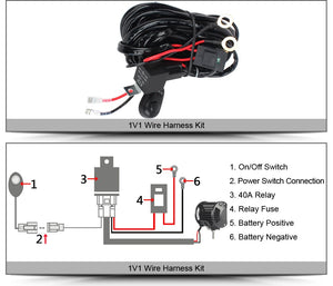 Wiring harness and switch
