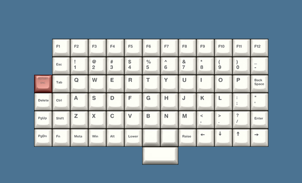 RoPro Layout Options