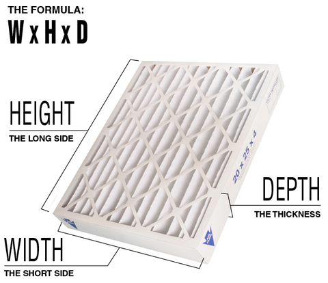 Nordic Pure Custom Air Filters