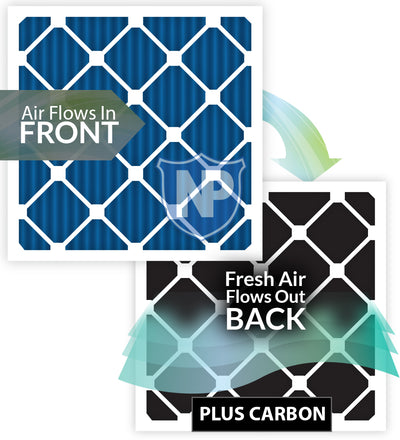 16x25x2 Pleated Air Filters MERV 7 Plus Carbon 3 Pack