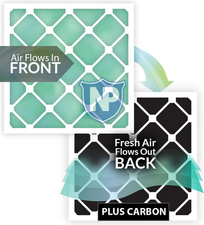 14x25x1 Pure Green Plus Carbon Eco-Friendly AC Furnace Air Filters 3 Pack