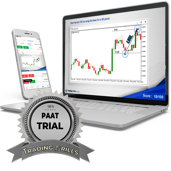 Free trading courses online