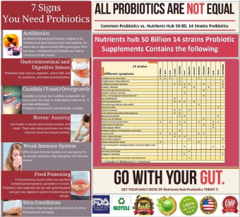 Probiotics 50 Billion CFUs 14 Strains, High Potency Organic Ingredients Supplement, 30 Capsules