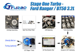 CCT Stage One Hi-Flow Billet Turbo To Suit Ford Ranger 3.2L BK3Q-6K682-RC / 812971