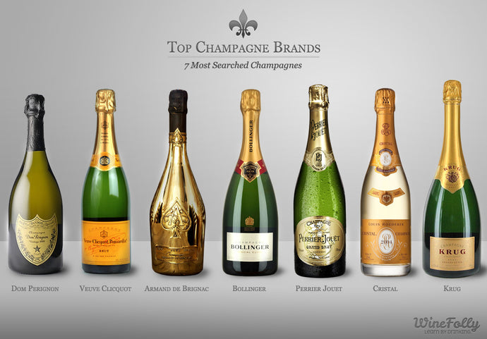 Finding stability with Champagne