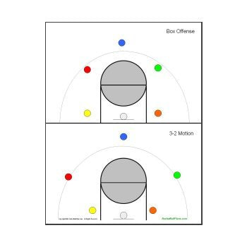 Basketball Laminated Playsheet