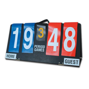 Portable Basketball Scoreboard