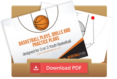 3 on 3 Youth Basketball Plays