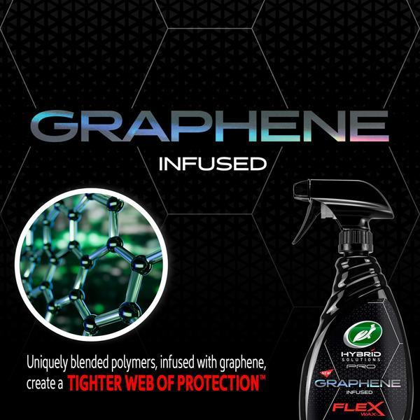 Hybrid Solutions Pro Graphene Flex Wax 680ML