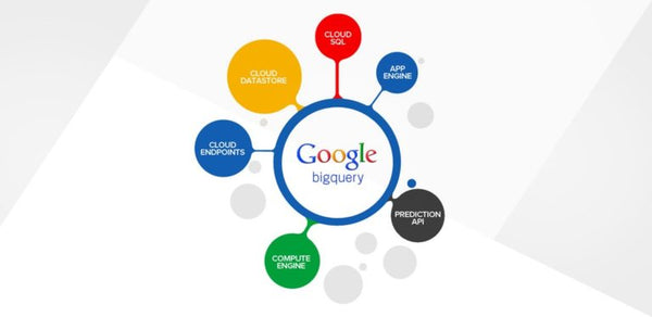 Is Google BigQuery the future of Big data analytics? Here is
