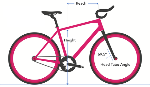 Gulnaar Head Tube Angle