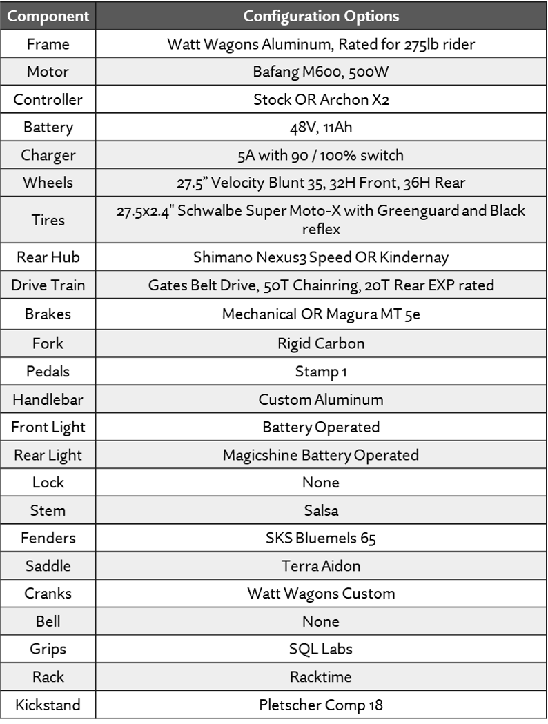 AtomSpecifications_1800x1800.png