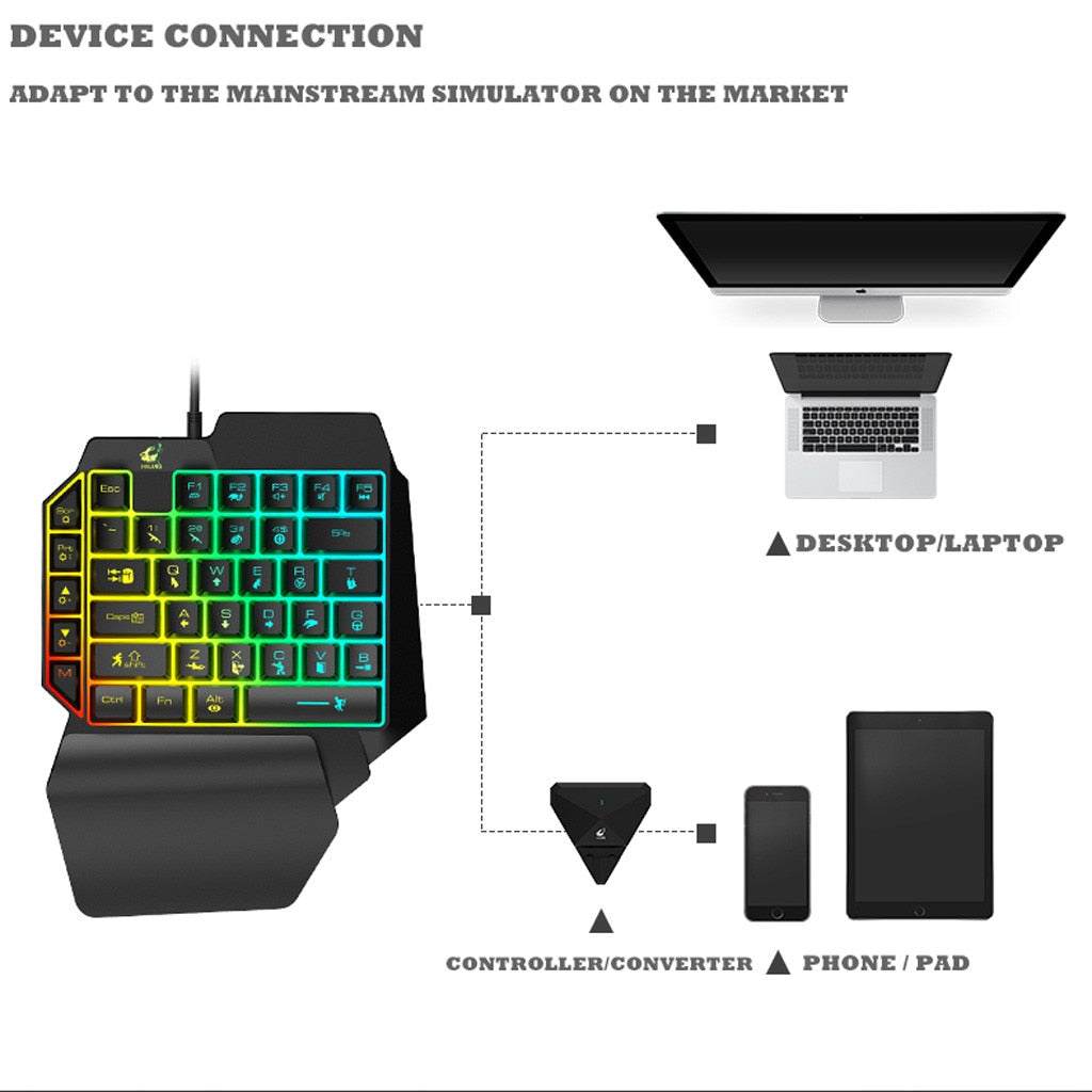 Pro Gaming Keypad w/ wire connection compatible with Phone docking, Tablets docking and PC is a tool many phone and computer gamers loves to use. Faster responsive moves that allows you to take the control in the game in a much safer and better way.