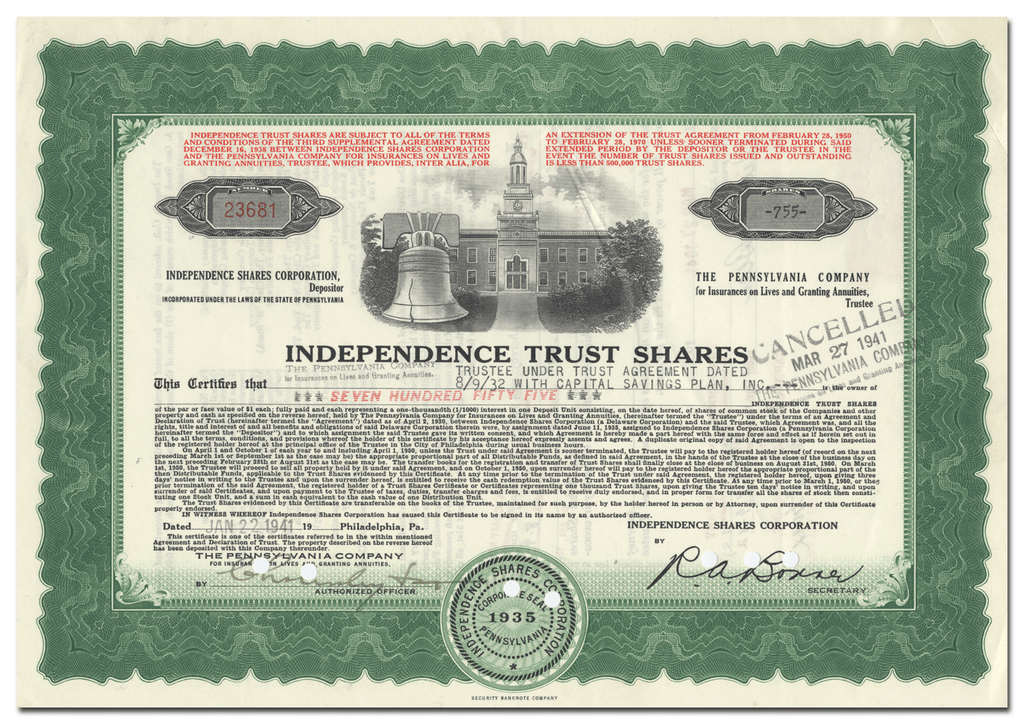 Independence Trust Shares Stock Certificate