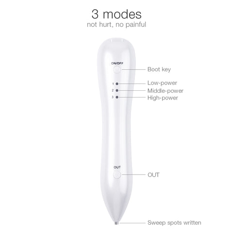 Professional Tattoo, Dark Spot, Mole Removal Tool
