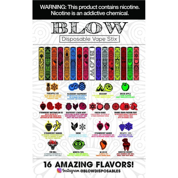 Blow Disposable 5%