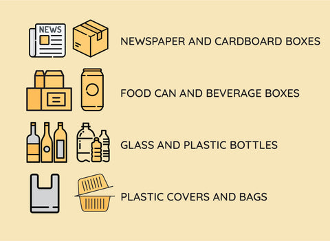 What can be recycled