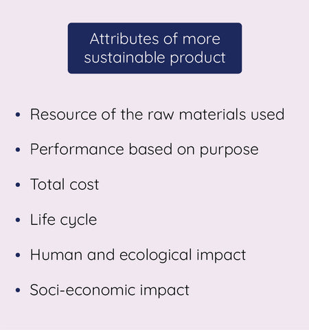 Features of a sustainable product