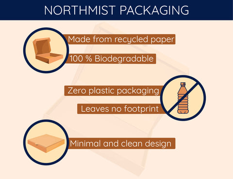 features of packaging