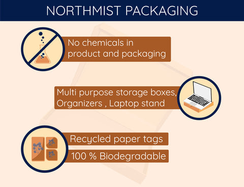 added features of NorthMist packaging