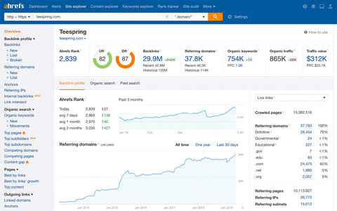 Ahrefs - SEO Tools and Resources To Grow Your Search Traffic