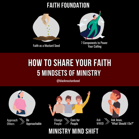 How to Share Faith: 5 Mindsets of Ministry