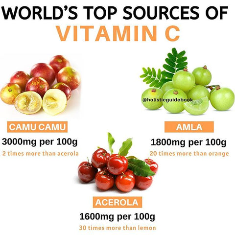 Top 3 sources of Vitamin...