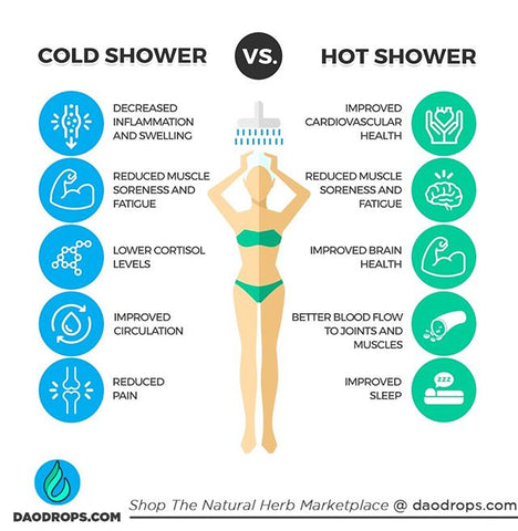 Benefits Of Hot vs Cold...