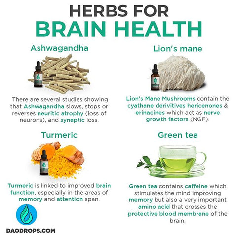4 herbs you can incorporate...