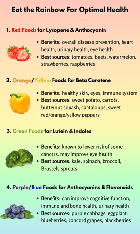 foods that contain Lycopene anthocyanin beta carotene lutein indoles anthocyanins and flavonoids