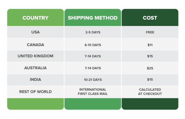 shipping-information-policy