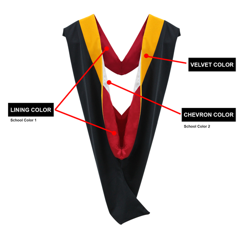 Deluxe Masters Graduation Gown & Hood Package