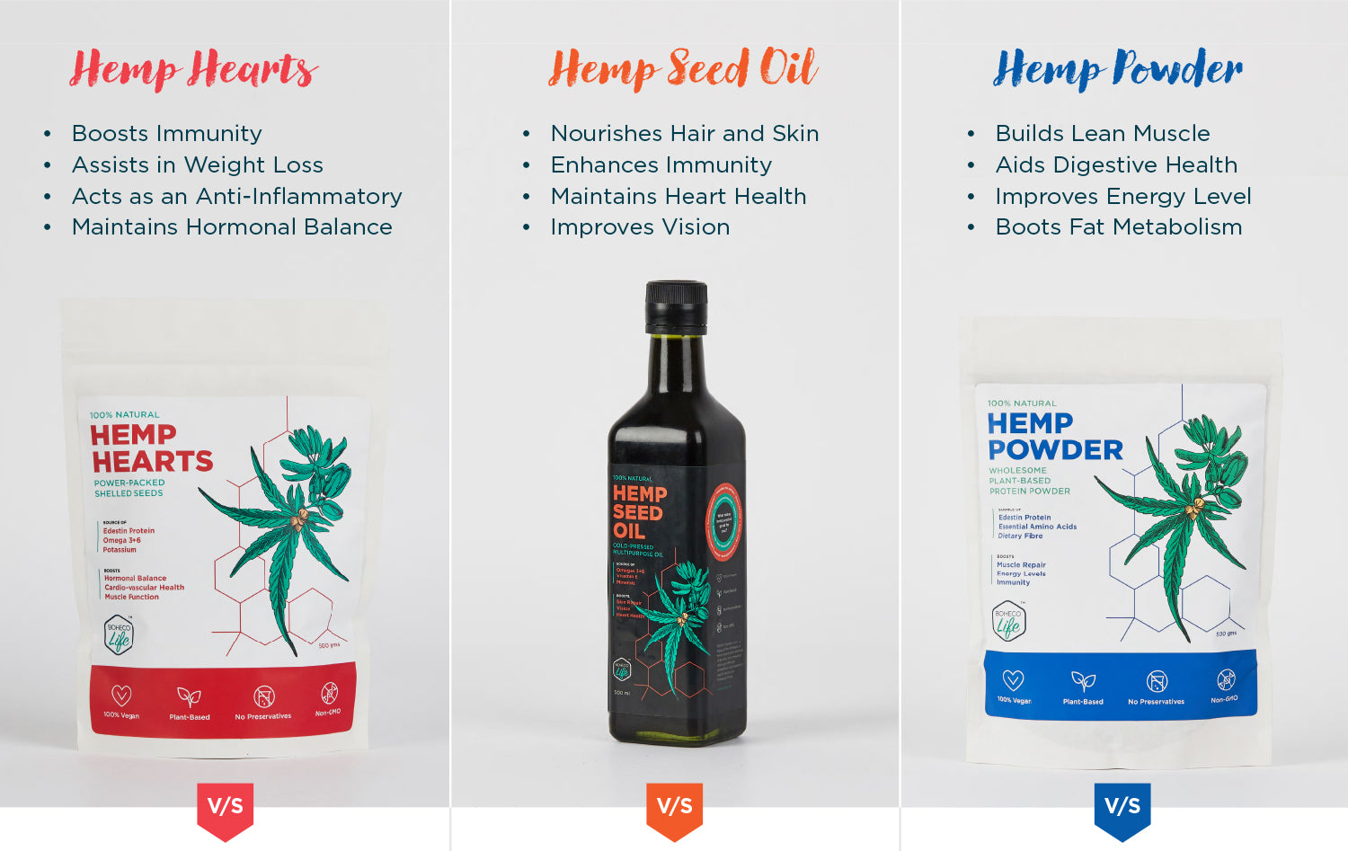 how to use hemp edibles by BOHECO Life