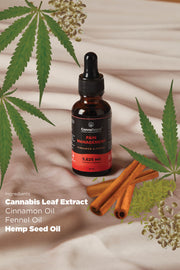 CannaReleaf™ - Pain Management (30ml)<br/><b>Cinnamon & Fennel Flavour</b><br/>5625mg Cannabis Leaf Extract<br/>For Oral Consumption