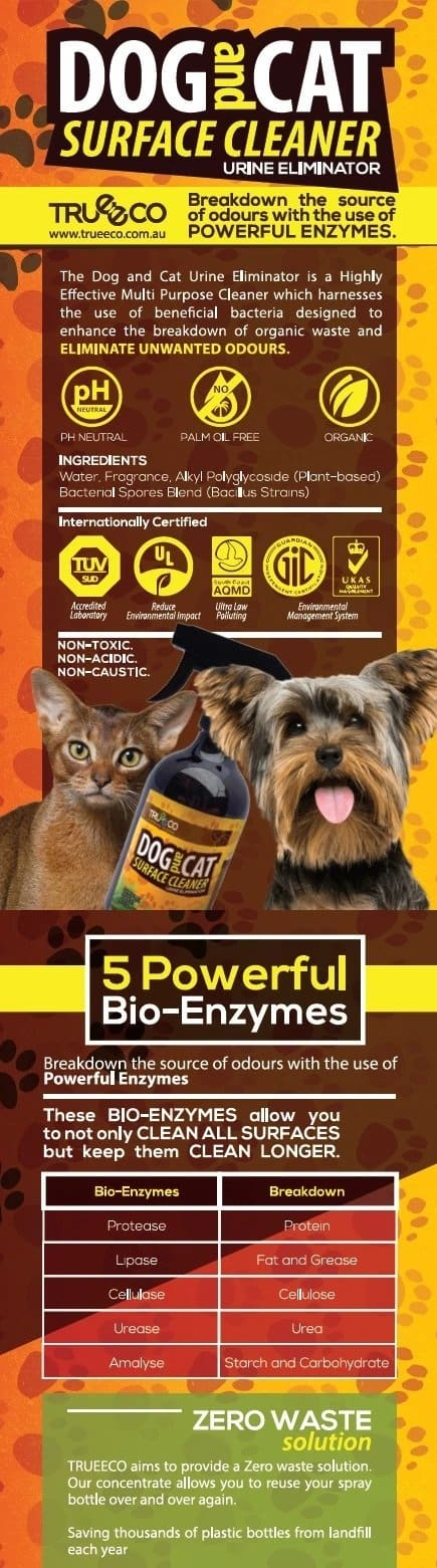 1 Litre Concentrate DOG AND CAT SURFACE CLEANER + 2x Bonus Refillable Bottles (EMPTY)