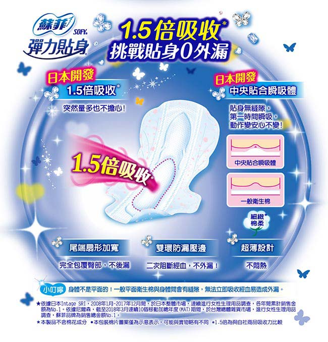 UNICHARM SOFY Ultra-thin Overnight Sanitary Pads- 28cm (12pcs)