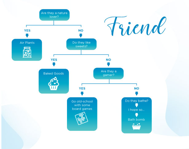 Friend, Gift Guide, Valentine's Day, Stola