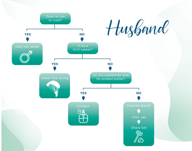Husband, Gift Guide, Valentine's Day, Stola