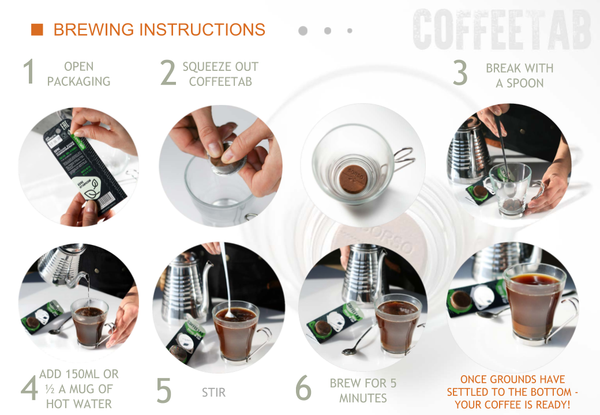 how to brew a coffeetab