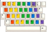 Typing Keyboard Rainbow Keys Stickers