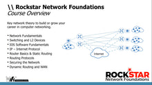 Load image into Gallery viewer, Rockstar Network Foundations