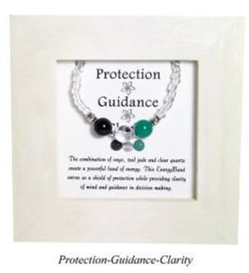 Protection-Guidance-Clarity Framed EnergyBand