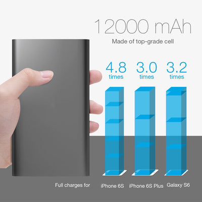 Power Bank - 12000 mAh