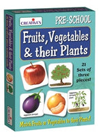Creative's - Fruits, Vegetables & their Plants