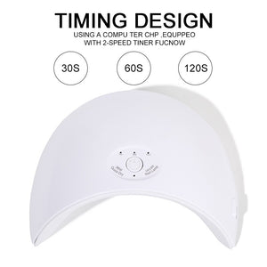 ROSALIND 36W UV LED nail dryer
